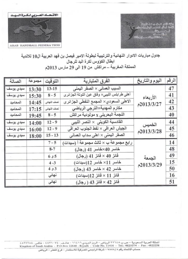 برنامج مباريات الأدوار النهائية و الترتيبية للبطولة العربية لكرة اليد بمراكش
