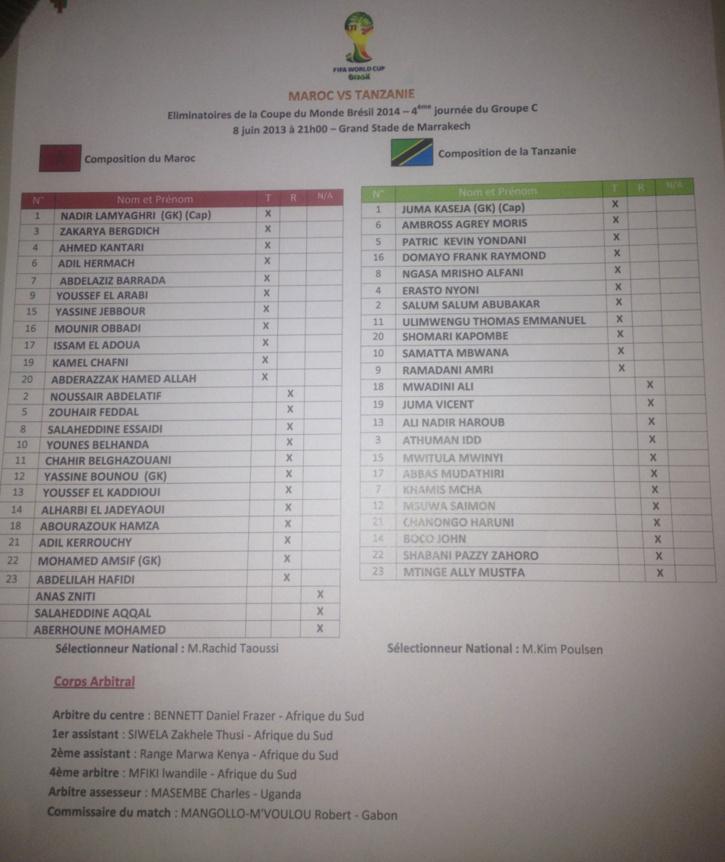 عاجل : تشكيلة المنتخب المغربي و التانزاني