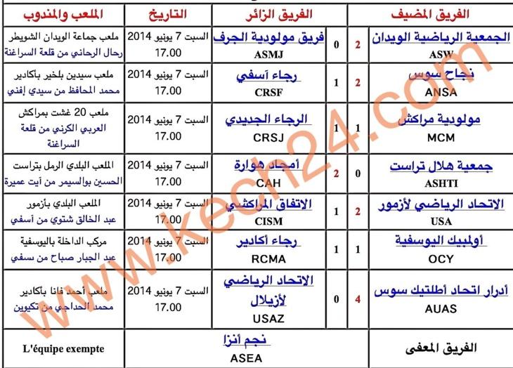 بقسم الهواة الثاني ......... وأخيرا فرق مراكش تحافظ على بقائها + نتائج وترتيب الدورة 30 والأخيرة