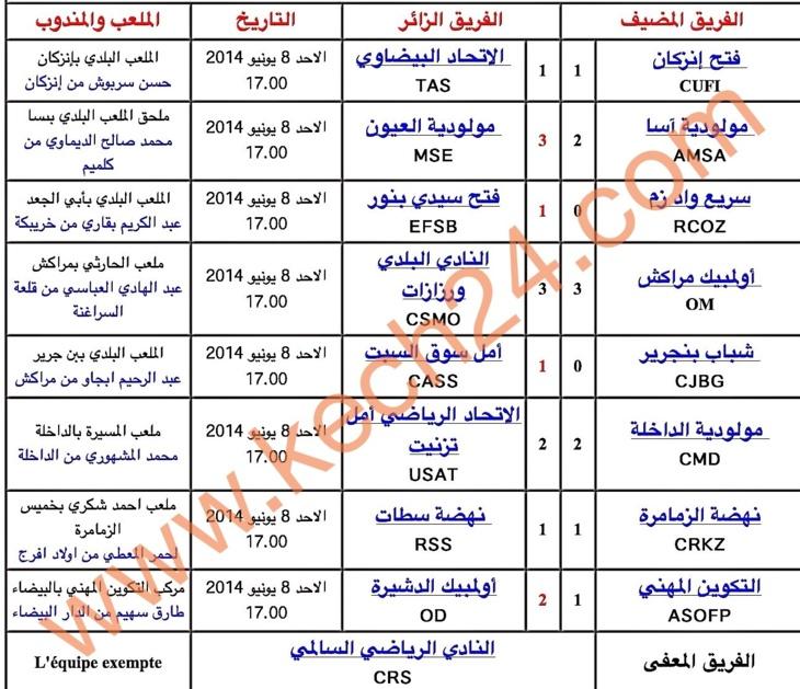 أولمبيك مراكش يقترب من قسم الهواة الثاني + نتائج وترتيب الدورة 31