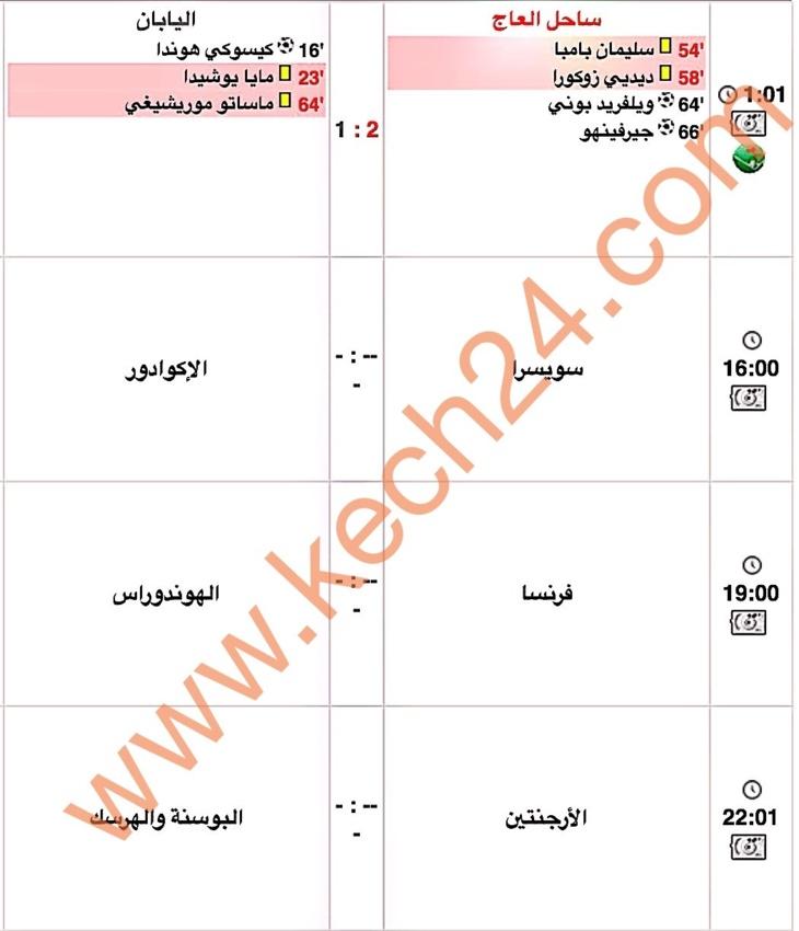 منافسات كأس العالم لأندية تدخل يومها الثالث + نتائج وبرنامج المباريات