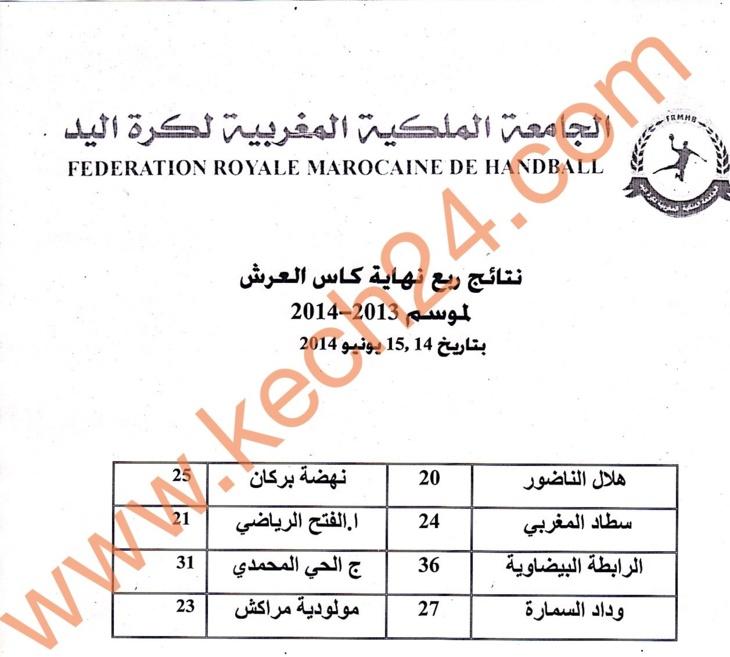 مولدية مراكش لكرة اليد رسميا خارج منافسات كأس العرش