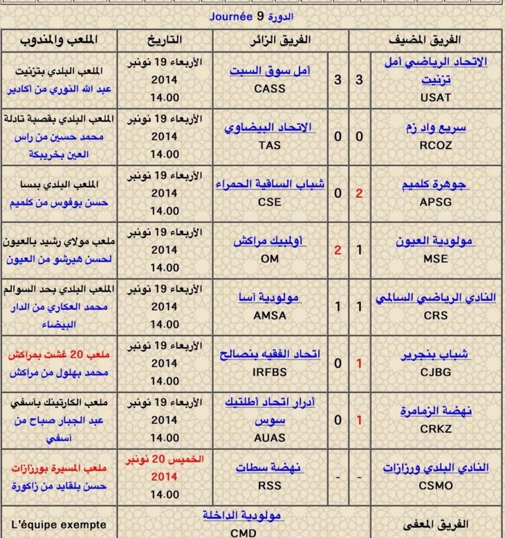 أولمبيك مراكش وشباب بنكرير يعودان بالنقاط الثلاث إلى قواعدهما + تصريحات نتائج وترتيب الدورة 9