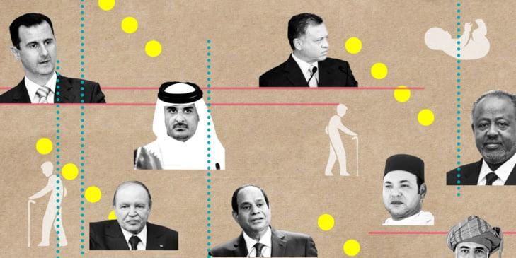 الملك محمد السادس ثالث أصغر زعيم عربي وهذه اعمار الزعماء العرب