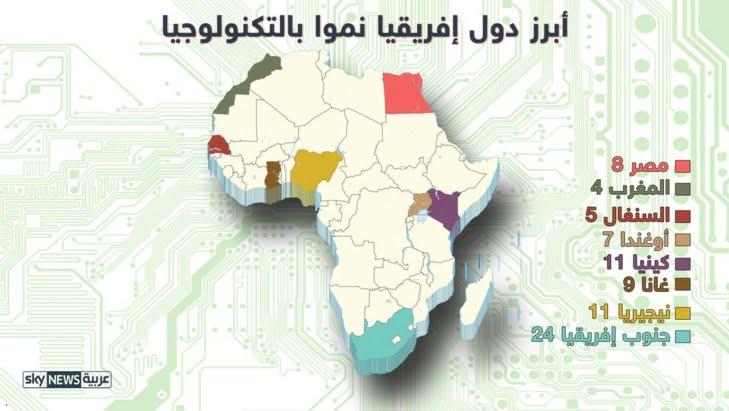 هذا موقع المغرب بين الدول الأفريقية التي تعرف نموا كبيرا بمراكز التكنولوجيا