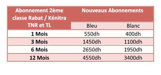 هذه هي اللائحة الرسمية لأسعار تذاكر القطارات بعد الزيادة الأخيرة