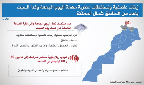 الأرصاد الجوية: زخات عاصفية وتساقطات مطرية اليوم وغدا السبت بهذه المدن