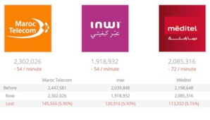 يمكنك الآن أن تؤثر في قرارات حكومتك بسهولة والنمودج من المغرب
