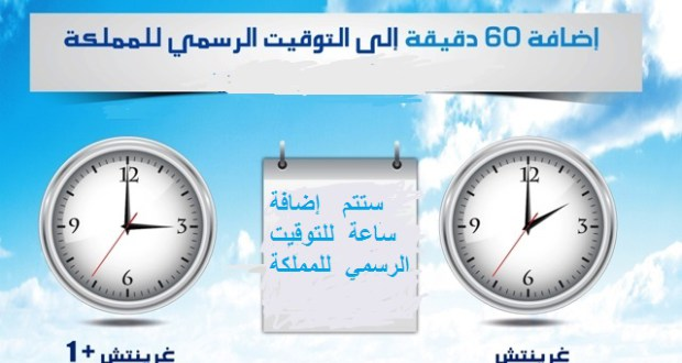 هذا عدد الأيام التي تفصل المغاربة عن موعد إضافة ساعة إلى التوقيت الرسمي