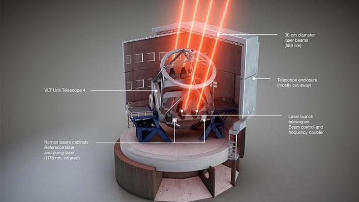 إطلاق 4 أشعة ليزر خارقة لإضاءة السماء بنجوم اصطناعية