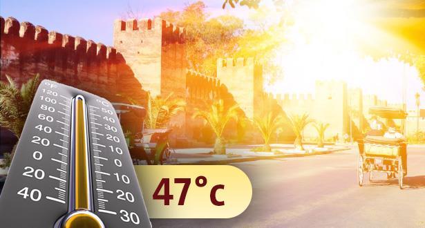 استمرار موجة الحرارة المرتفعة بمعظم المناطق في توقعات طقس السبت