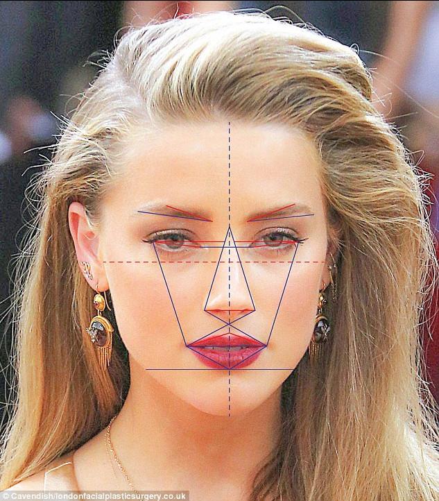العلم يقول إن هذا هو أجمل وجه في العالم لهذه الاسباب