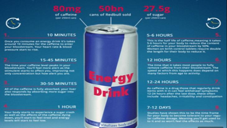 ما تأثير مشروبات الطاقة على جسدك؟