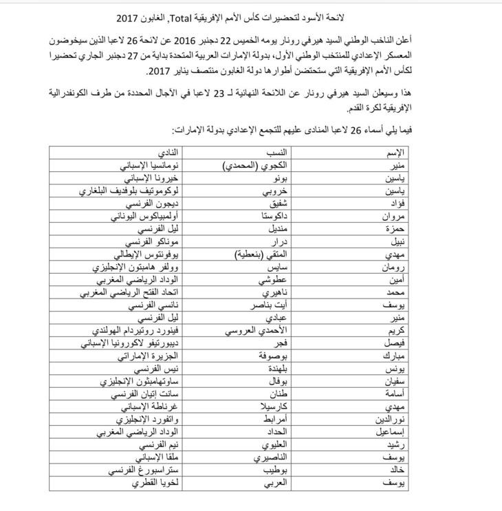 رسميا اللائحة الأولية للمنتخب المغربي لكرة القدم إستعدادا لكأس الكان بالغابون