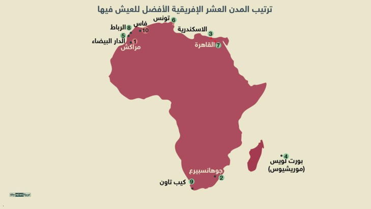 إنفوغرافيك.. مراكش في مقدمة 7 مدن عربية بين أفضل 10 للعيش في إفريقيا